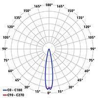 DP Titan Evo ottica 10°