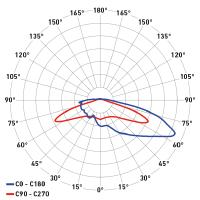 DP Breva asimmetrica rinforzo 1