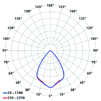 DP Breva Work ottica 30x70°
